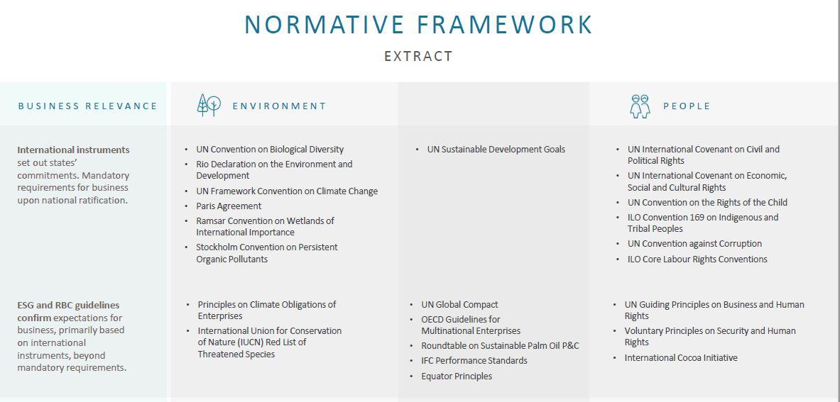 ESG-kriterier.JPG